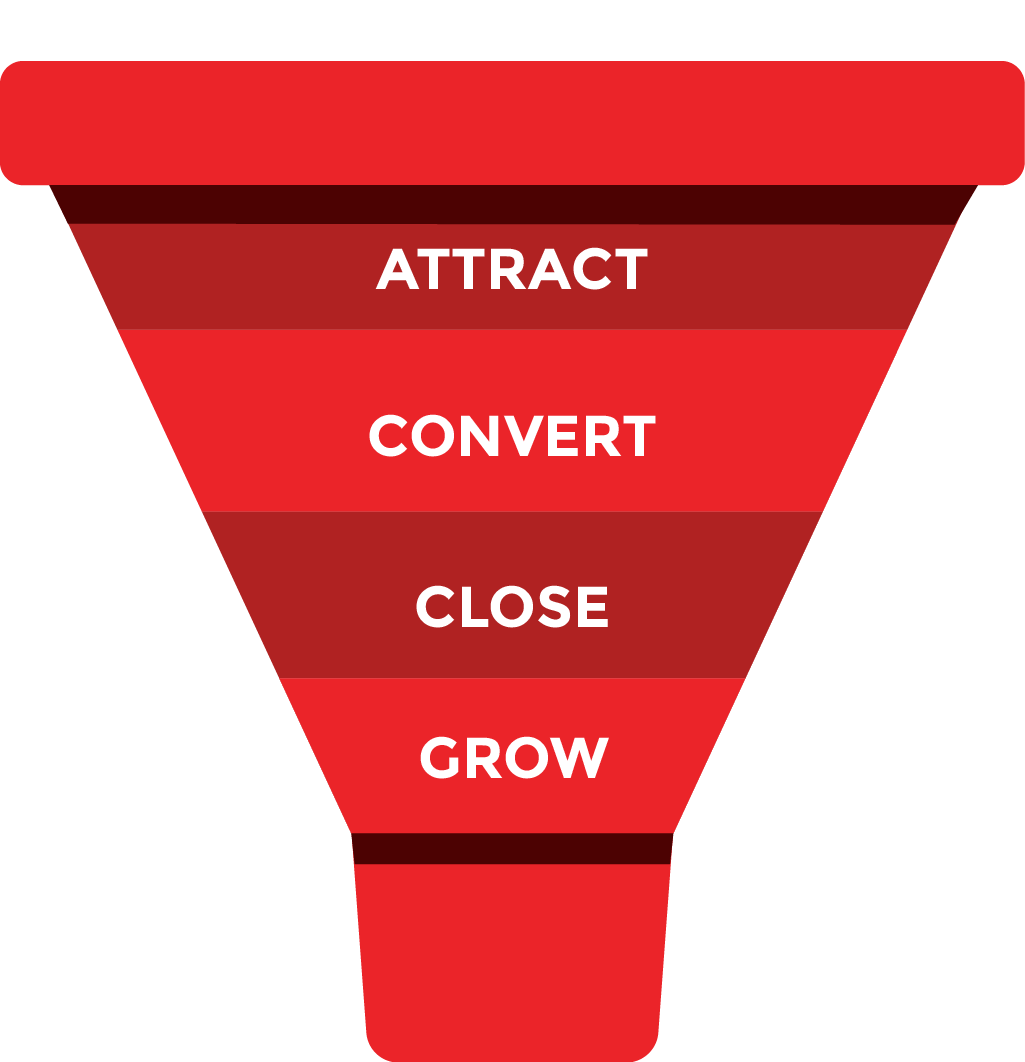 Convert-Graphic-Funnel