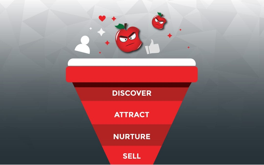 What is sales and marketing alignment?